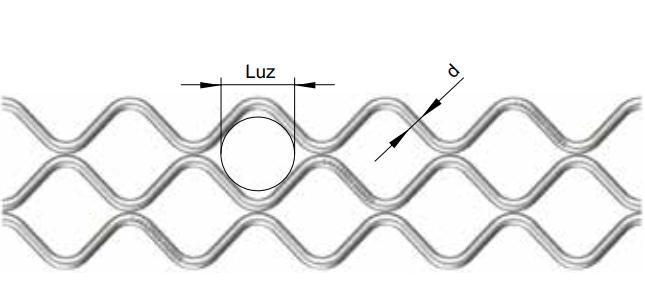 防堵网网孔
